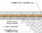 Underlayments Slab on Grade Polyethylene Sheet Anti Crack and Pest -- Architecture & Engineering -- Cavite City, Philippines