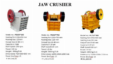 JAW CRUSHER -- Other Services -- Santa Rosa, Philippines